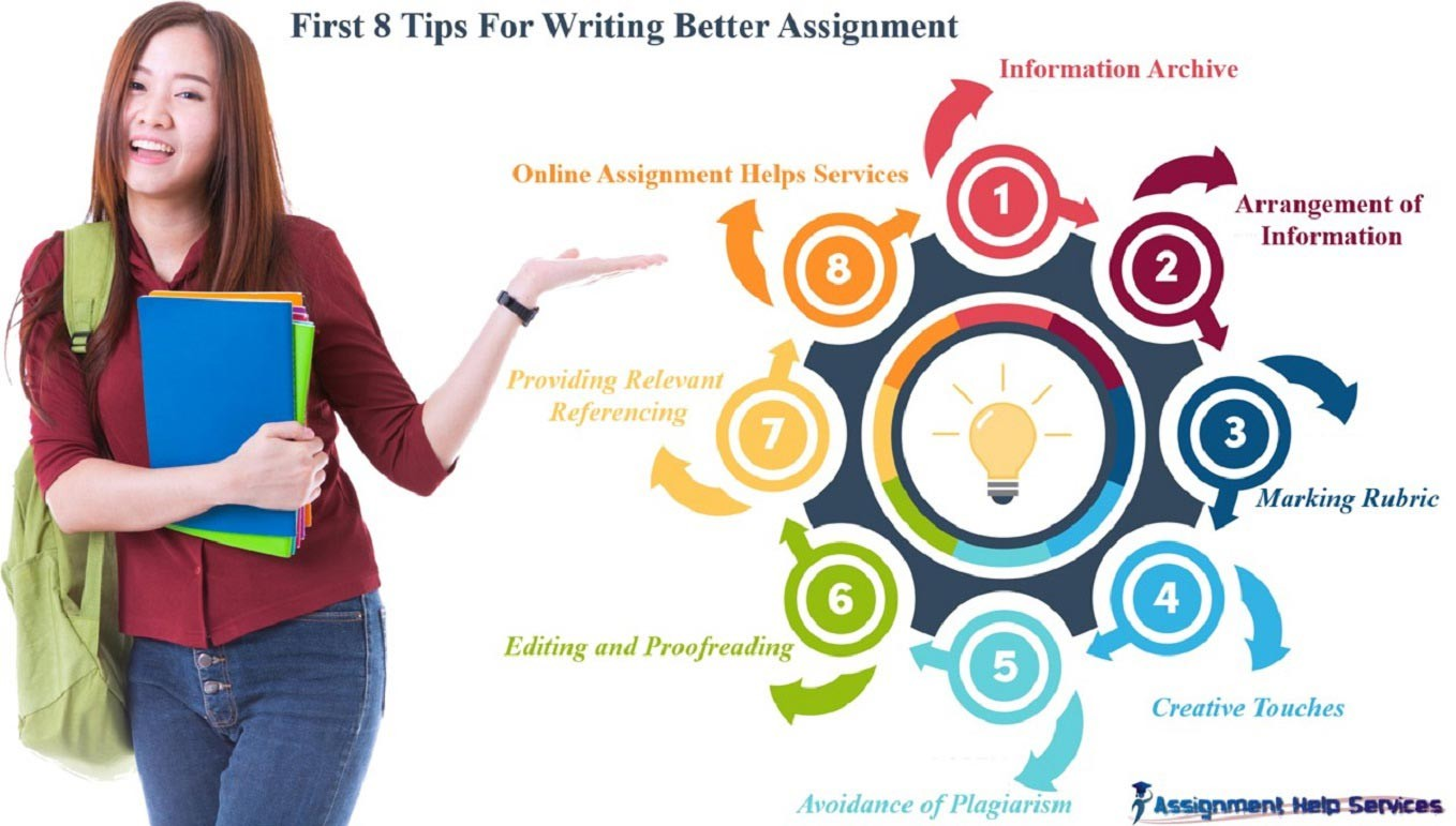 First 8 Tips For Writing Better Assignment