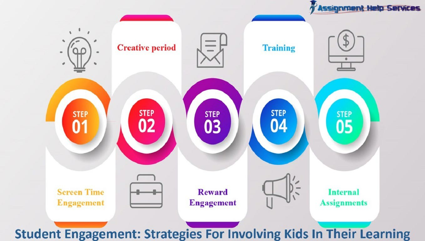Student Engagement: Strategies For Involving Kids In Their Learning