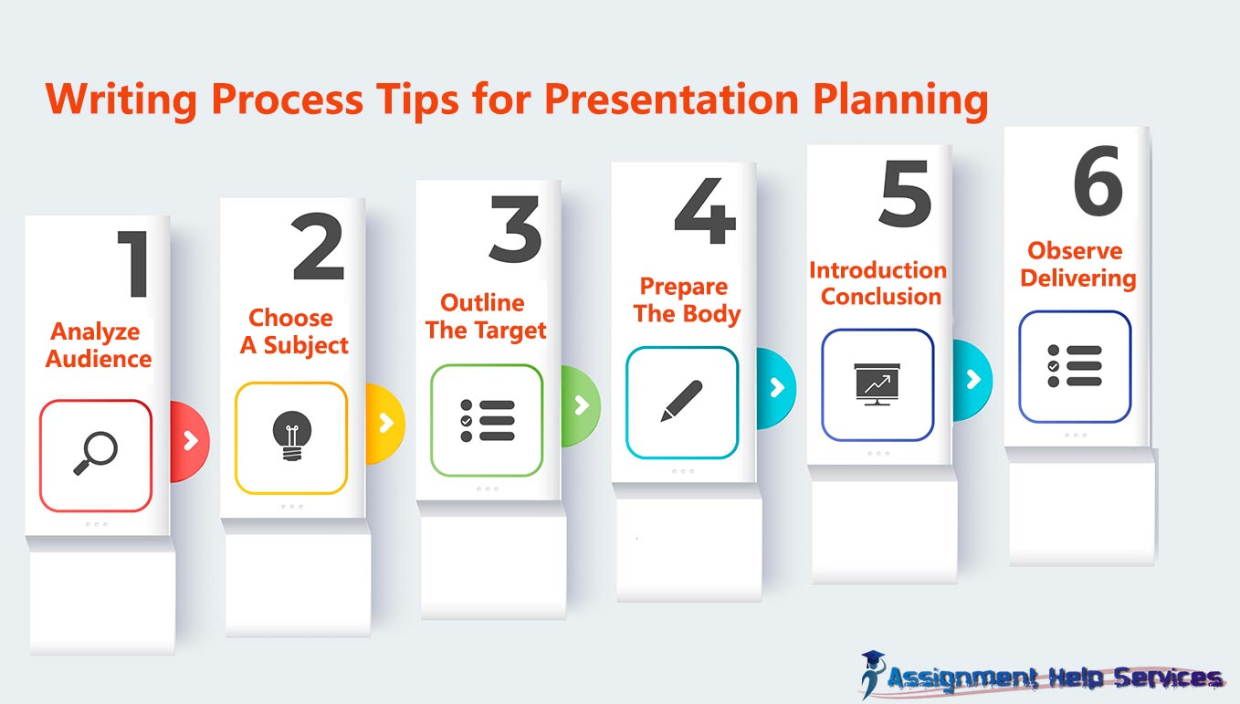 Writing Process Tips For Presentation Planning